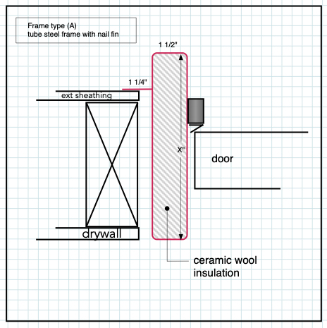 Type of picture frame Metal Frame Type a Red Horse Pivot Door Frame Types