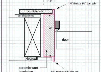 Frame Type (C)